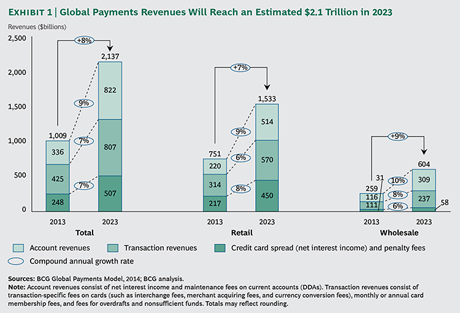 Global_Payments_2014_Ex1_md_tcm80-170393