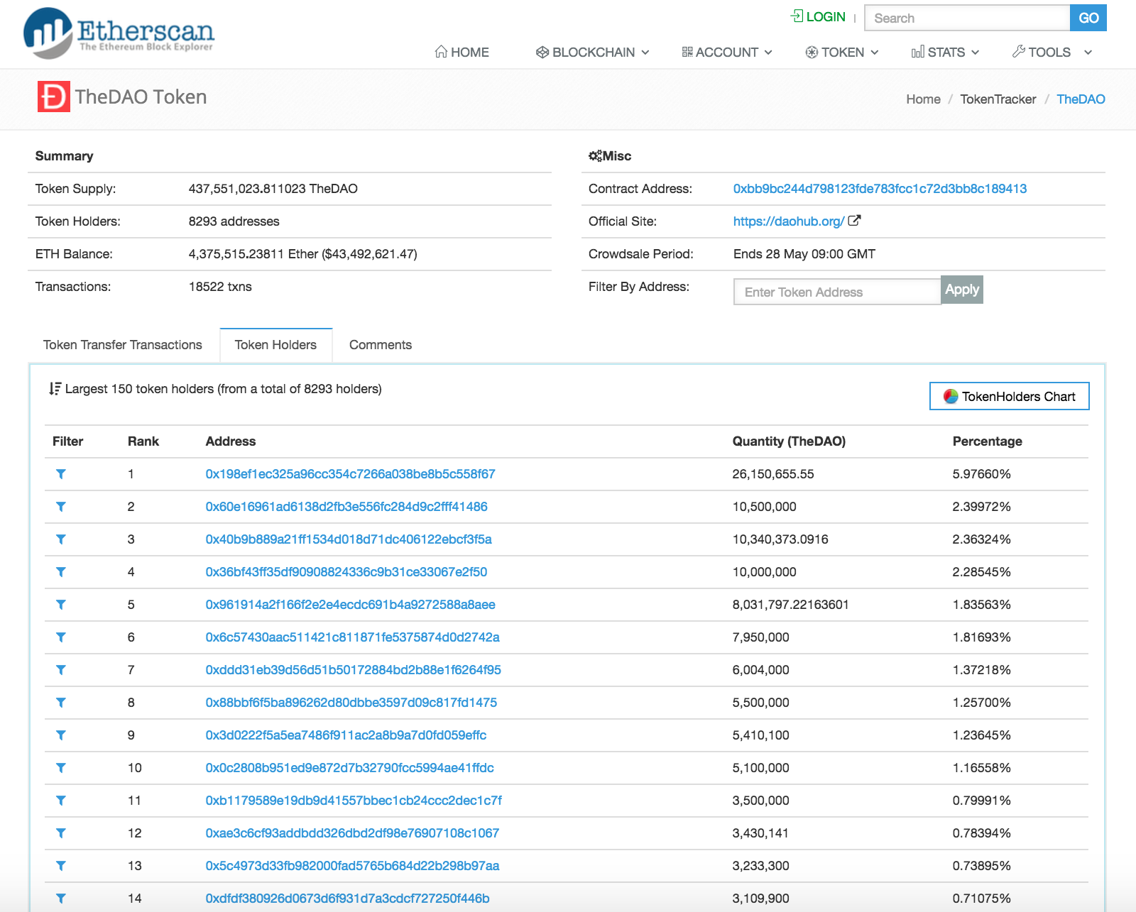 Etherscan-2016-05-11-4.28.33 PM